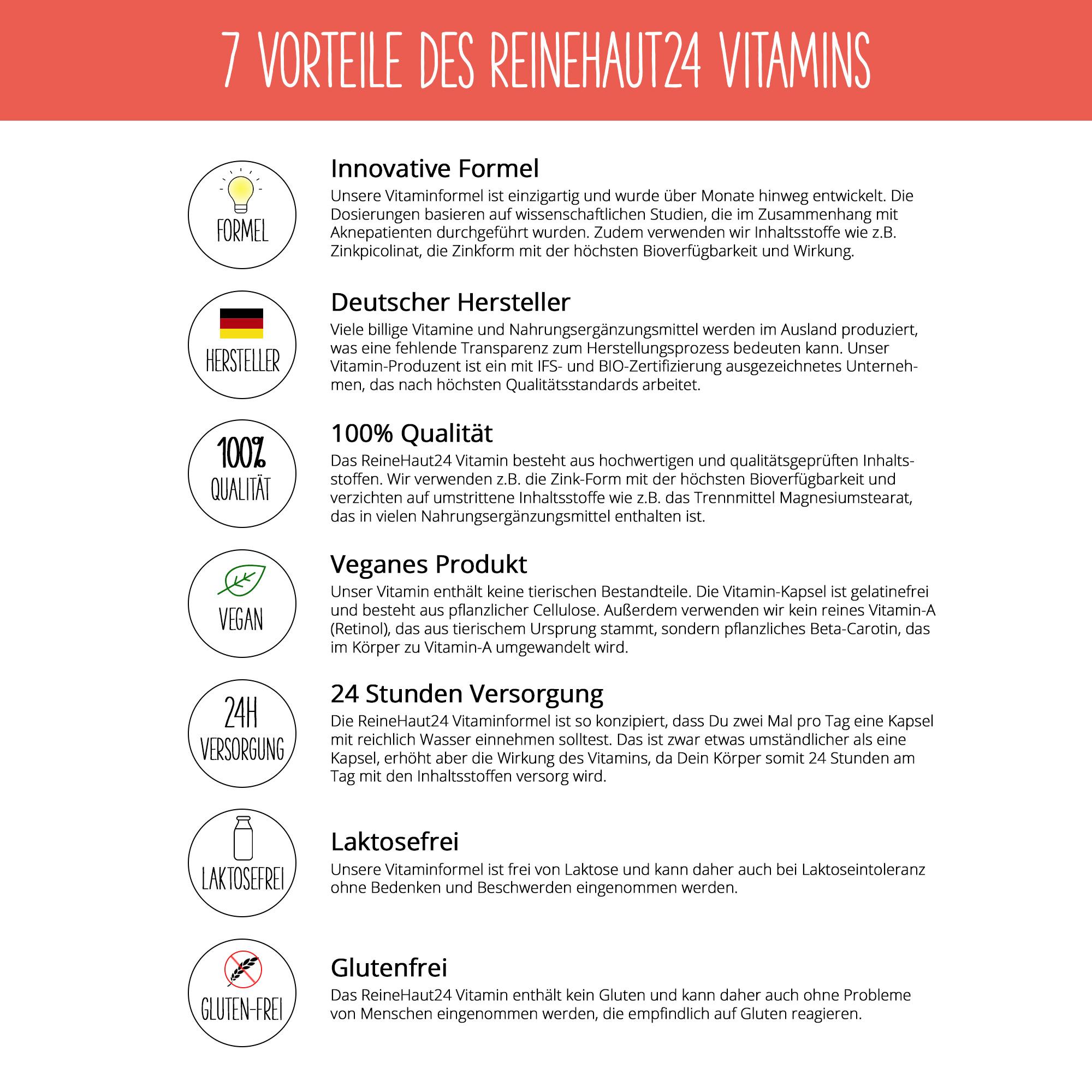 Vorteile Reine Haut Vitamin