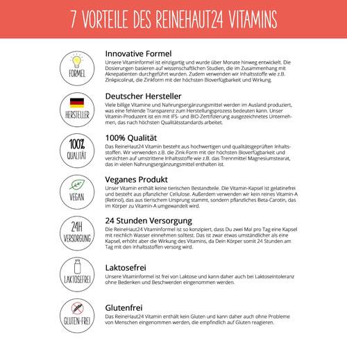 reine-haut-vitamin-benefits